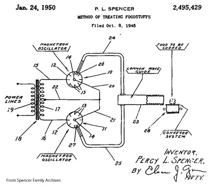 Microwave Patent Drawing
