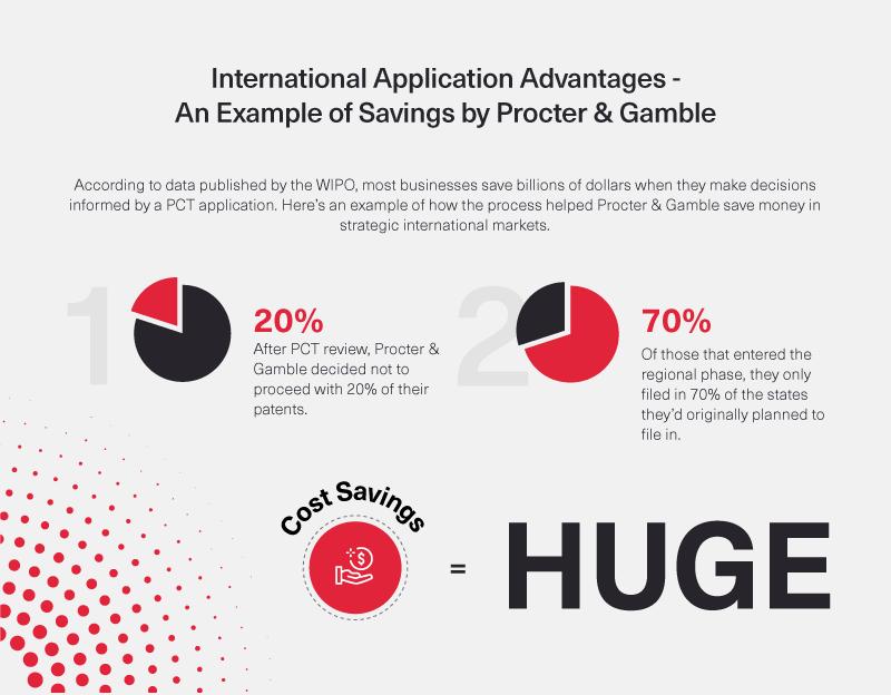 PCT Savings Infographic
